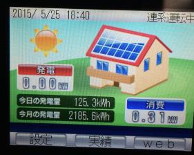 発電量の多かった日