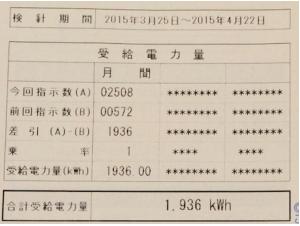 2015年4月分の太陽光発電量