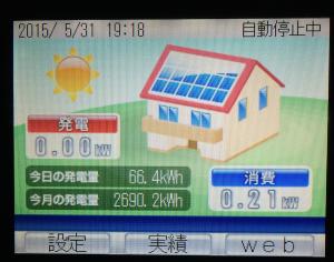 2015年5月の太陽光発電量
