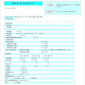 2015年6月分電気料金内訳