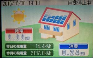 2015年6月の太陽光発電量