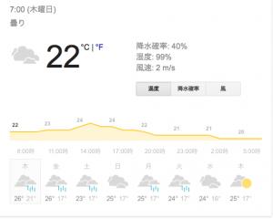 23日朝の湿度