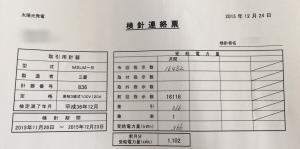 2015年12月分太陽光発電検針票