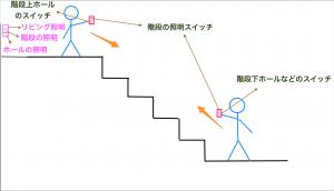 階段スイッチの配置その2