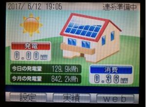 太陽光パネル最大発電の日