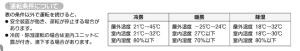 寒冷地用エアコン外気温使用条件