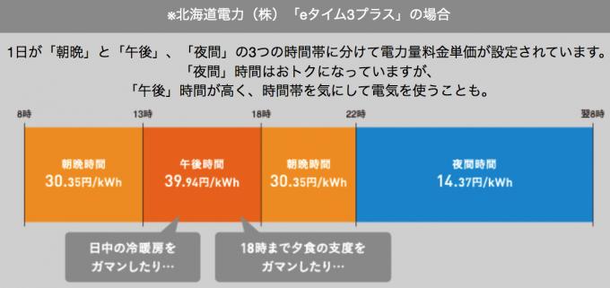 北電のオール電化向けプラン