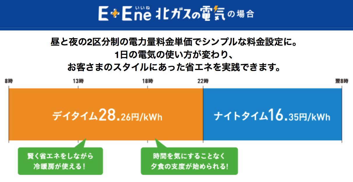 北ガスのオール電化向け料金プラン