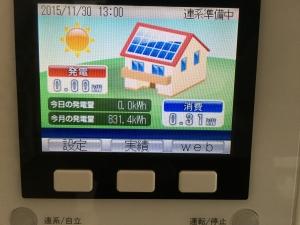 2015年11月の発電量