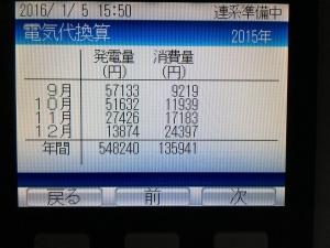 2015年太陽光発電売電額