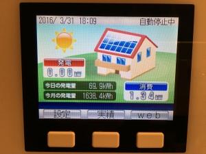 3月分の発電量