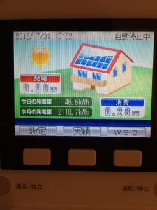 2015年7月の発電量