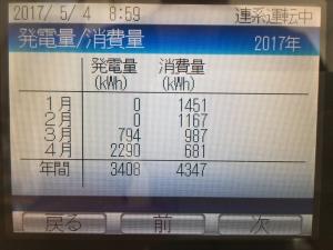 2017年4月分の発電量